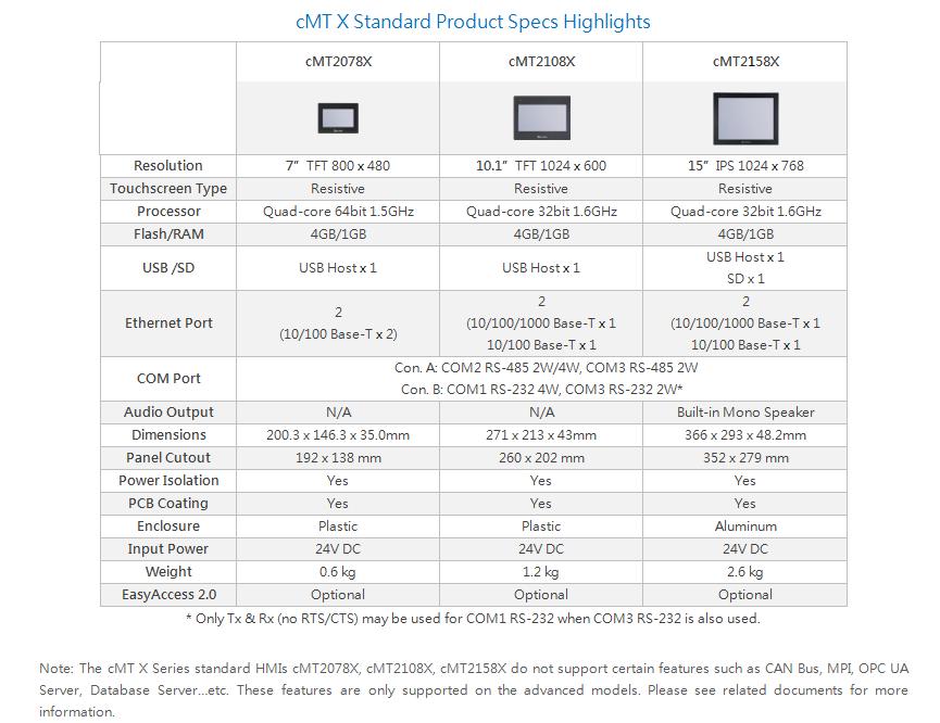 cMT X Standard Product Specs highlights hoja de datos